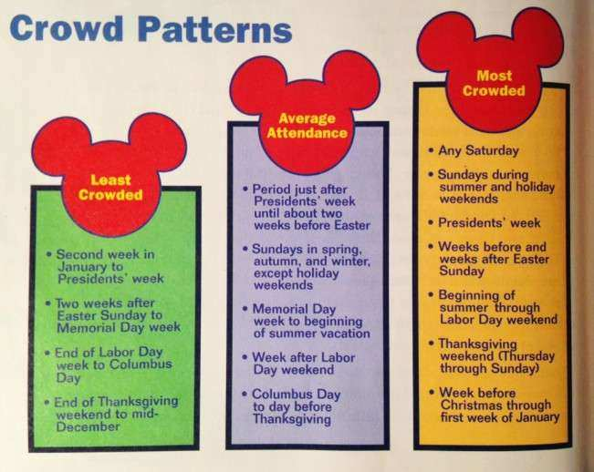 CA Disney melhor epoca tabela